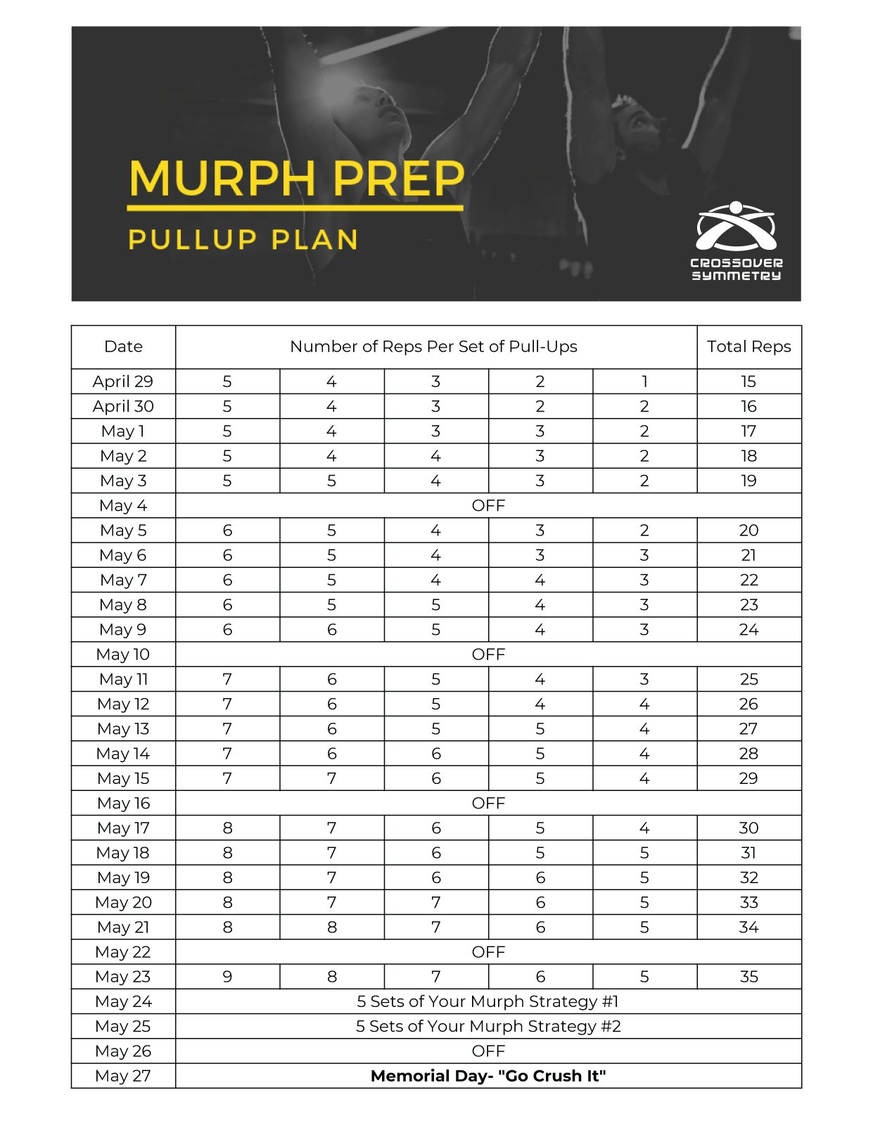 Become a Pushup-Pullup Machine With the Murph Prep Challenge